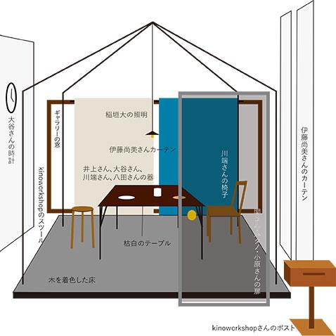 家×クラフト